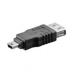 Changeur de genre USB A - F / Mini B - M