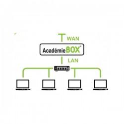 Solution de sécurisation des accès internet - 50 max - ACADEMIEBOX50